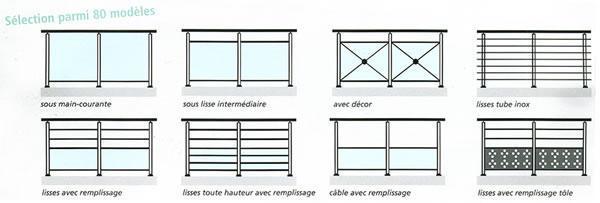 Les différents modèles de gardes corps en Vendée fabriquées aux Essarts